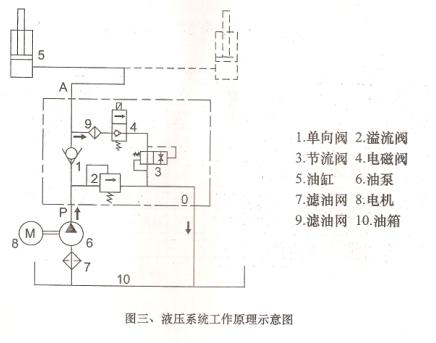 液压升降机电机接线图