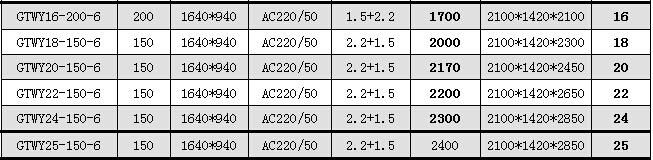 六桅式电动乐虎平台参数表